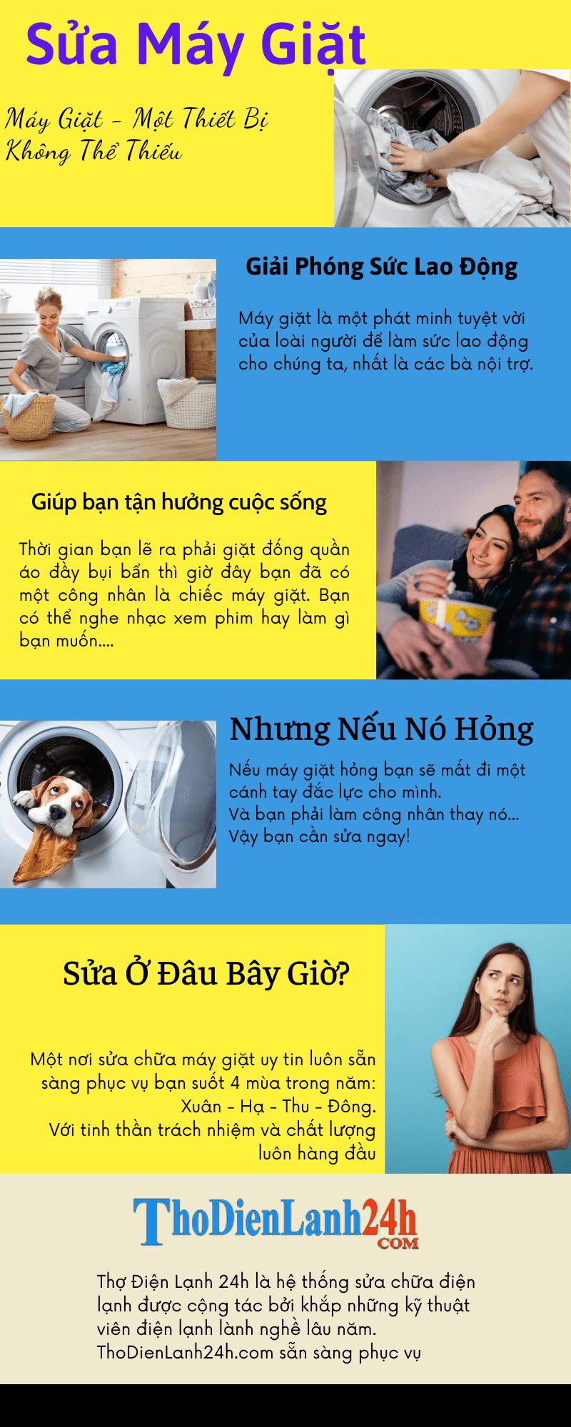 Sửa Máy Giặt Tại Nhà Hà Nội Infographic