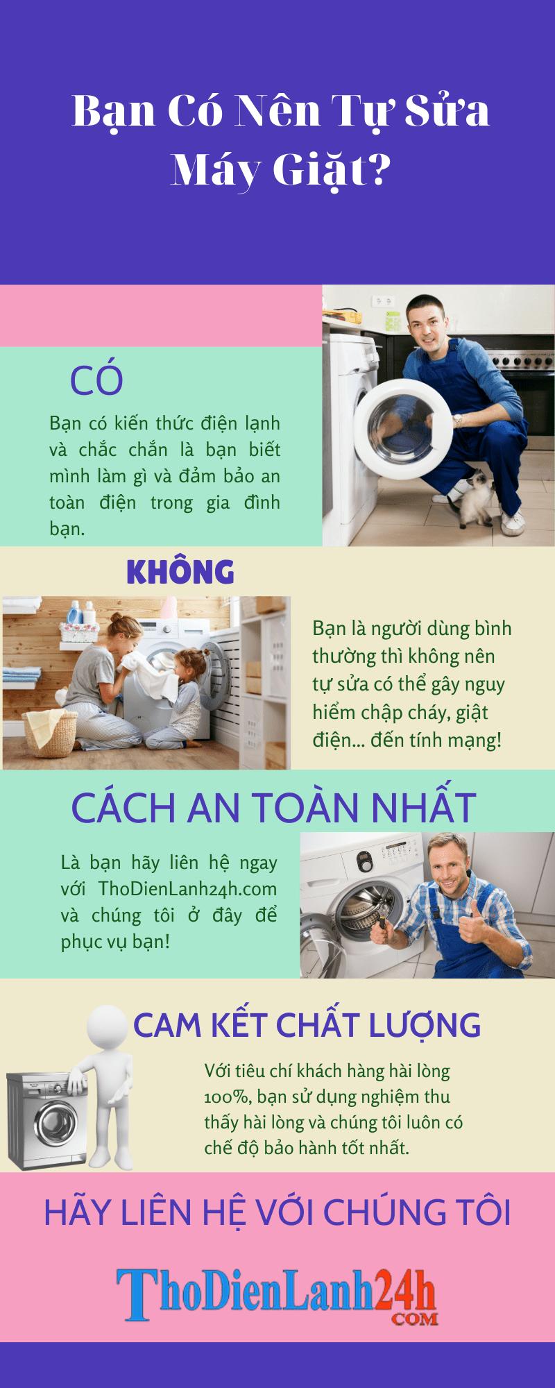 Sửa Máy Giặt Tại Nhà Hà Nội Infographic 2